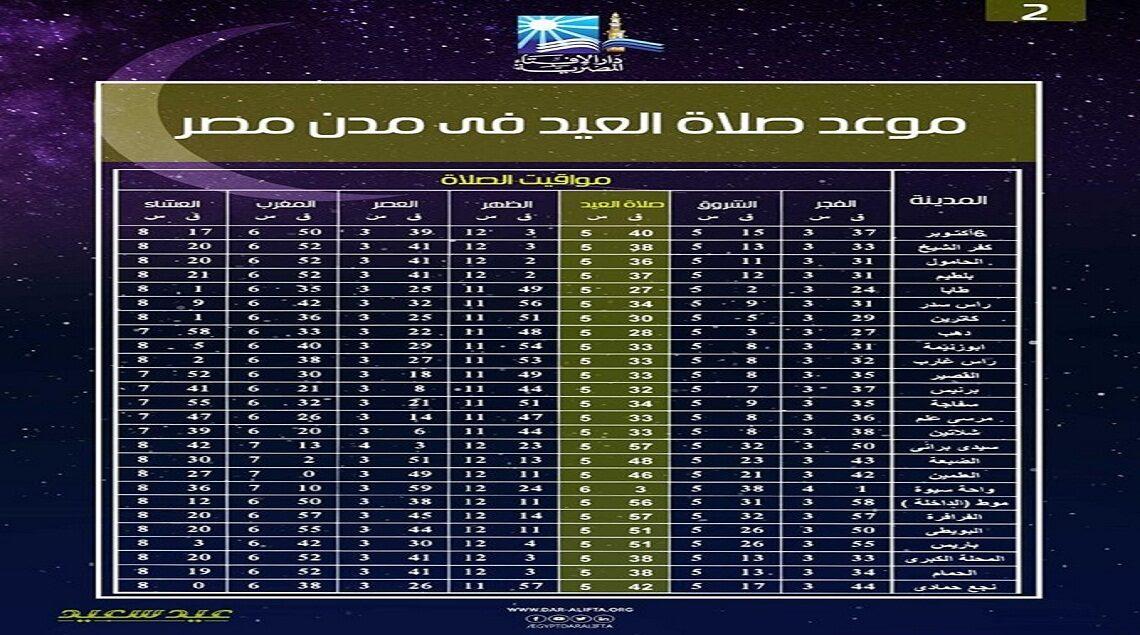 116269749 287544929146577 6376755259388789275 n 1140x635 - تعرف علي موعد صلاة عيد الأضحى فى القاهرة و المحافظات