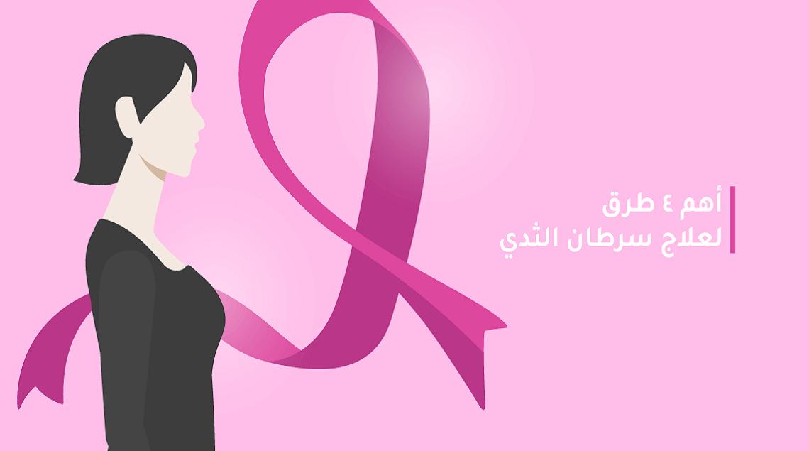 BLOG سرطان الثدي 1 1140x635 - عمليات جراحية دقيقة في علاج أورام الثدي لمنتفعات التأمين الصحي الشامل ببورسعيد